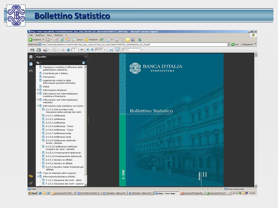 Bollettino Statistico