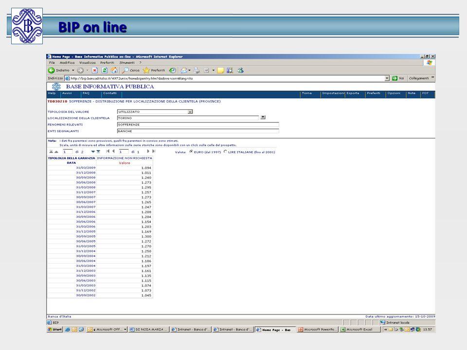 BIP on line