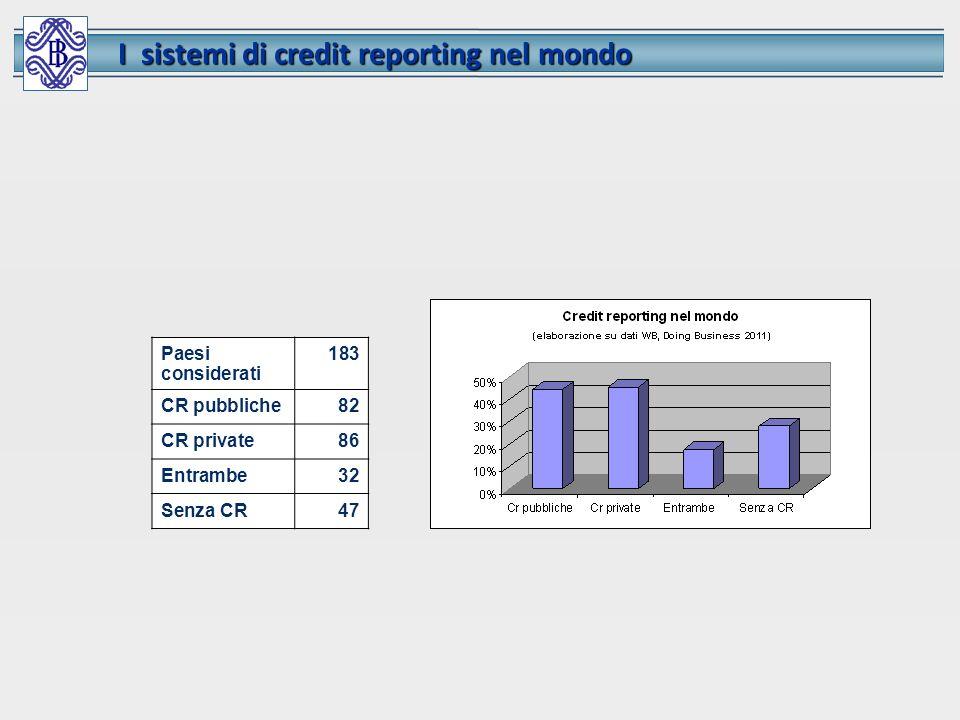 I sistemi di credit reporting nel mondo