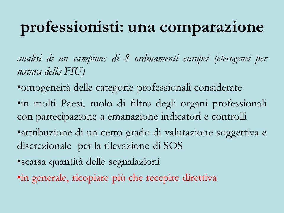 professionisti: una comparazione