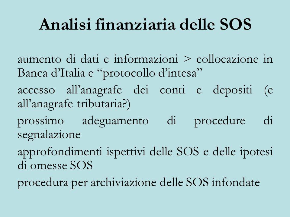 Analisi finanziaria delle SOS
