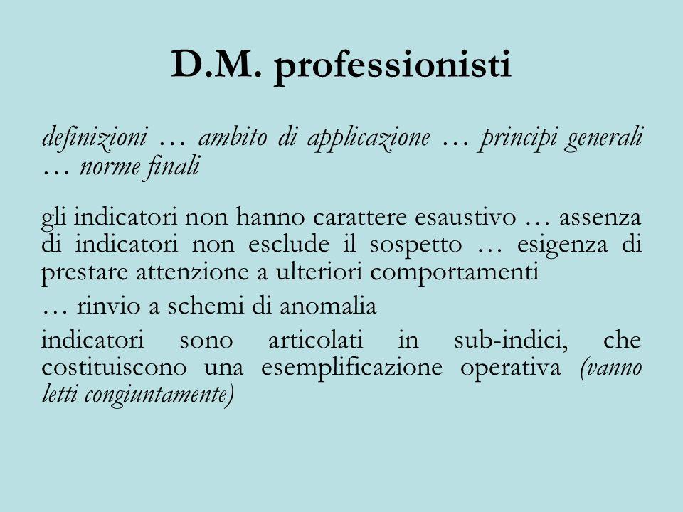 D.M. professionisti definizioni … ambito di applicazione … principi generali … norme finali.