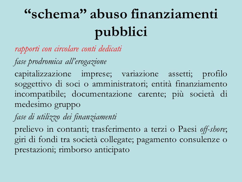 schema abuso finanziamenti pubblici