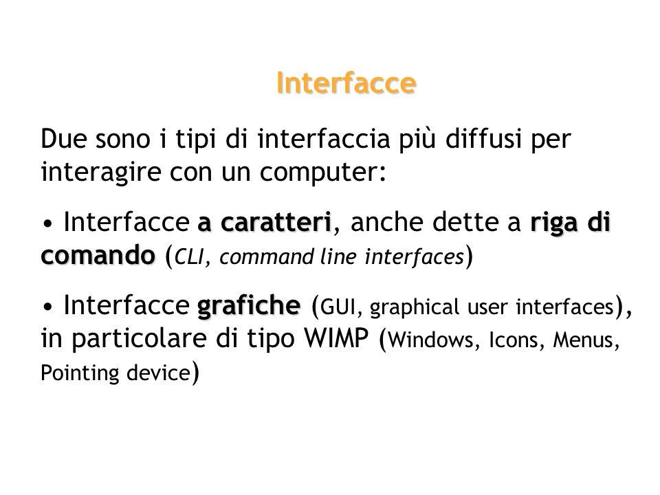 Interfacce Due sono i tipi di interfaccia più diffusi per interagire con un computer: