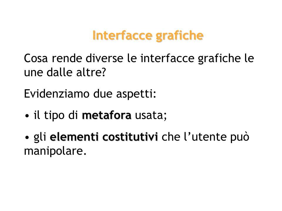 Interfacce grafiche Cosa rende diverse le interfacce grafiche le une dalle altre Evidenziamo due aspetti: