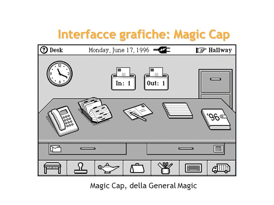 Interfacce grafiche: Magic Cap