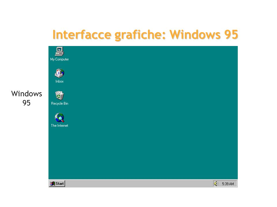 Interfacce grafiche: Windows 95