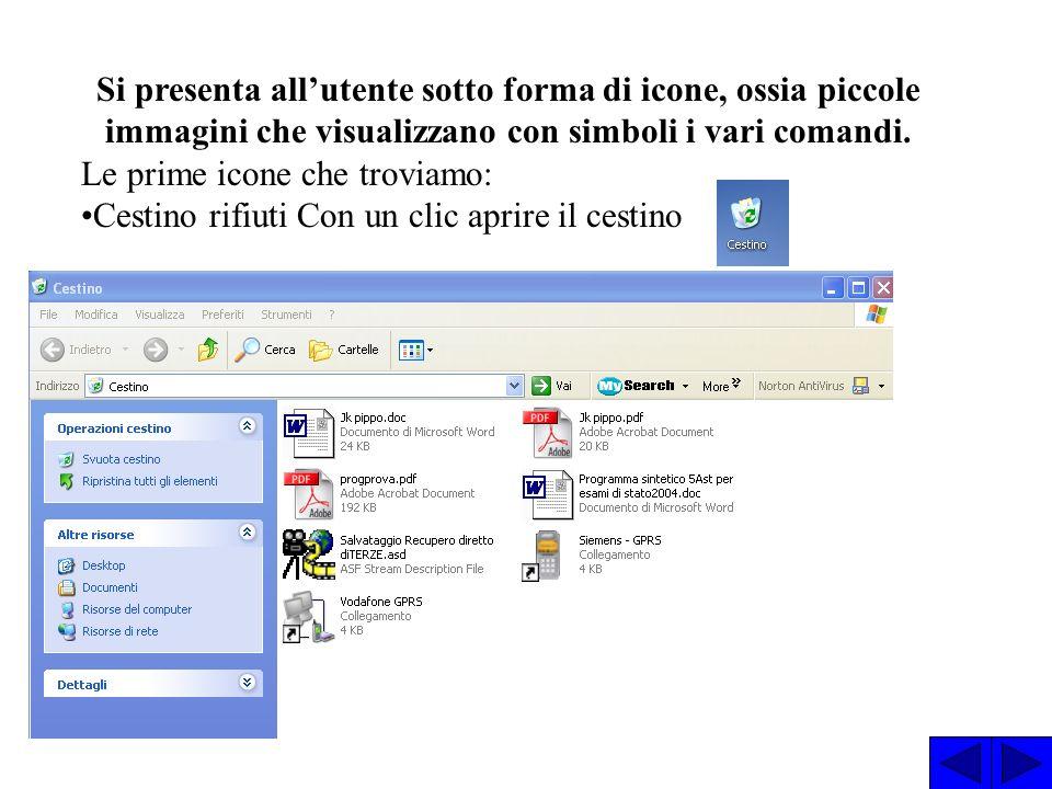 Si presenta all'utente sotto forma di icone, ossia piccole immagini che visualizzano con simboli i vari comandi.