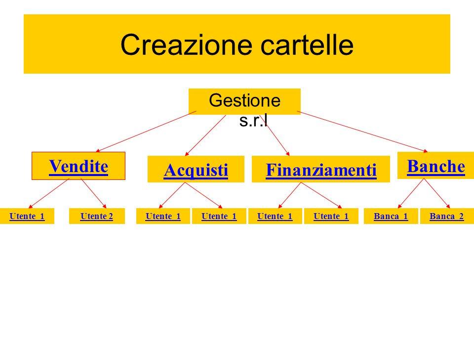 Creazione cartelle Gestione s.r.l Vendite Banche Acquisti
