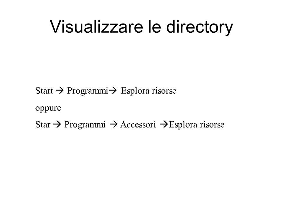 Visualizzare le directory