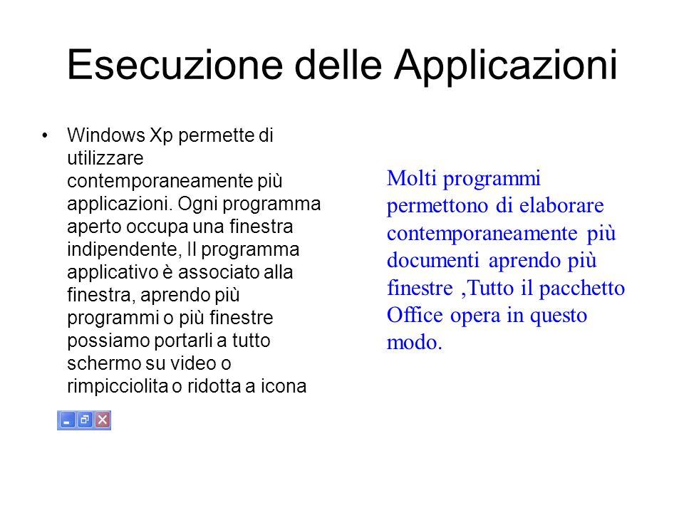 Esecuzione delle Applicazioni