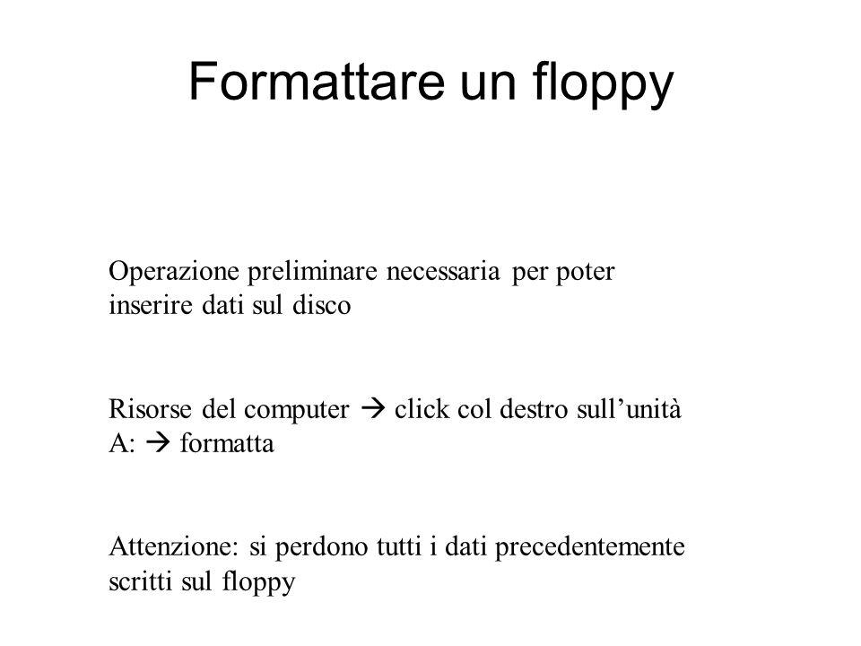 Formattare un floppy Operazione preliminare necessaria per poter inserire dati sul disco.