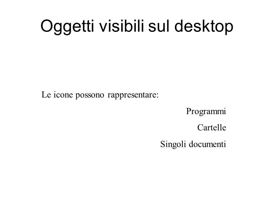 Oggetti visibili sul desktop