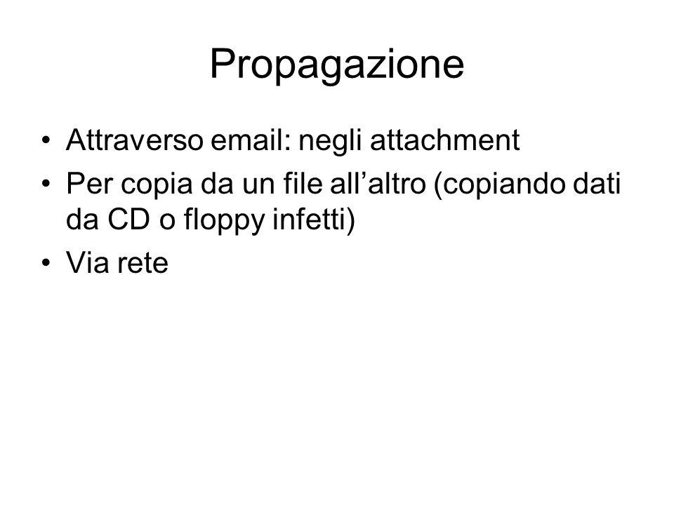 Propagazione Attraverso email: negli attachment