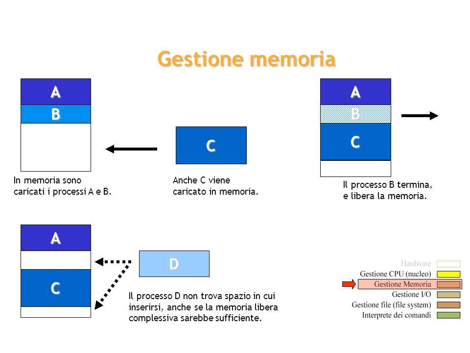 Gestione memoria A A B B C C A D C