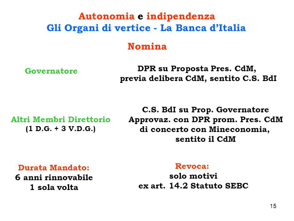 Autonomia e indipendenza