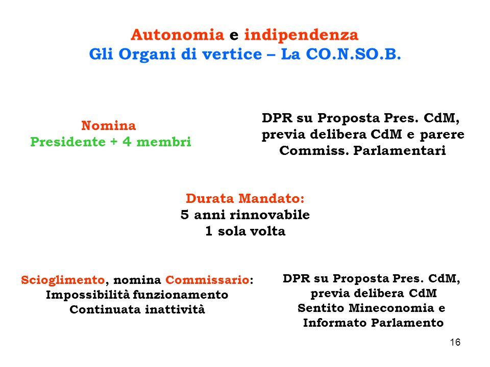 Autonomia e indipendenza Gli Organi di vertice – La CO.N.SO.B.