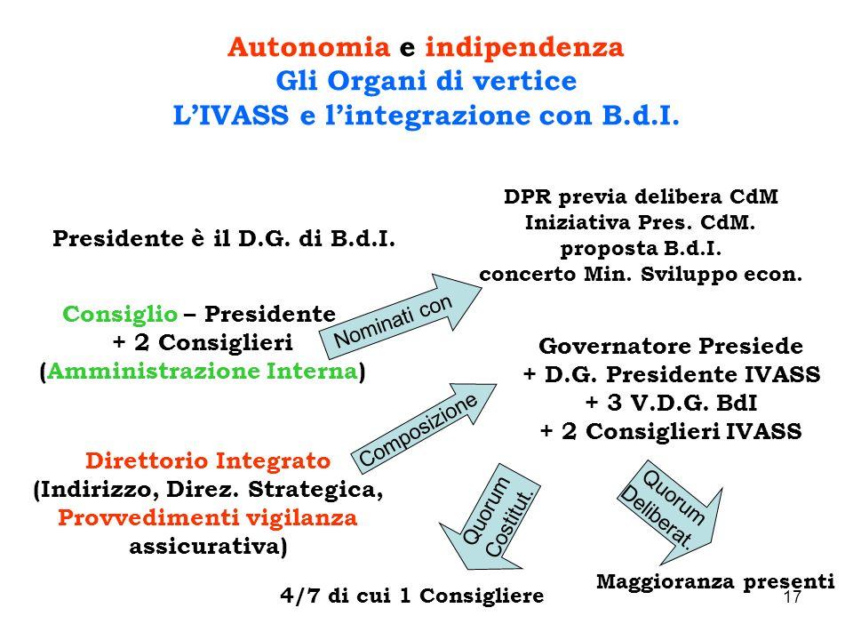 Autonomia e indipendenza Gli Organi di vertice