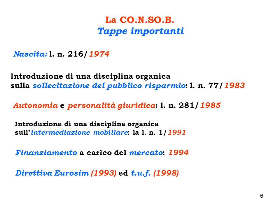 La CO.N.SO.B. Tappe importanti
