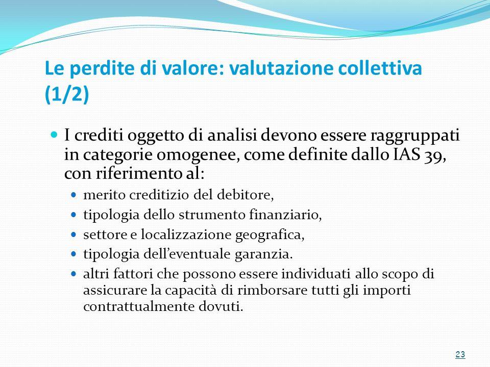 Le perdite di valore: valutazione collettiva (1/2)