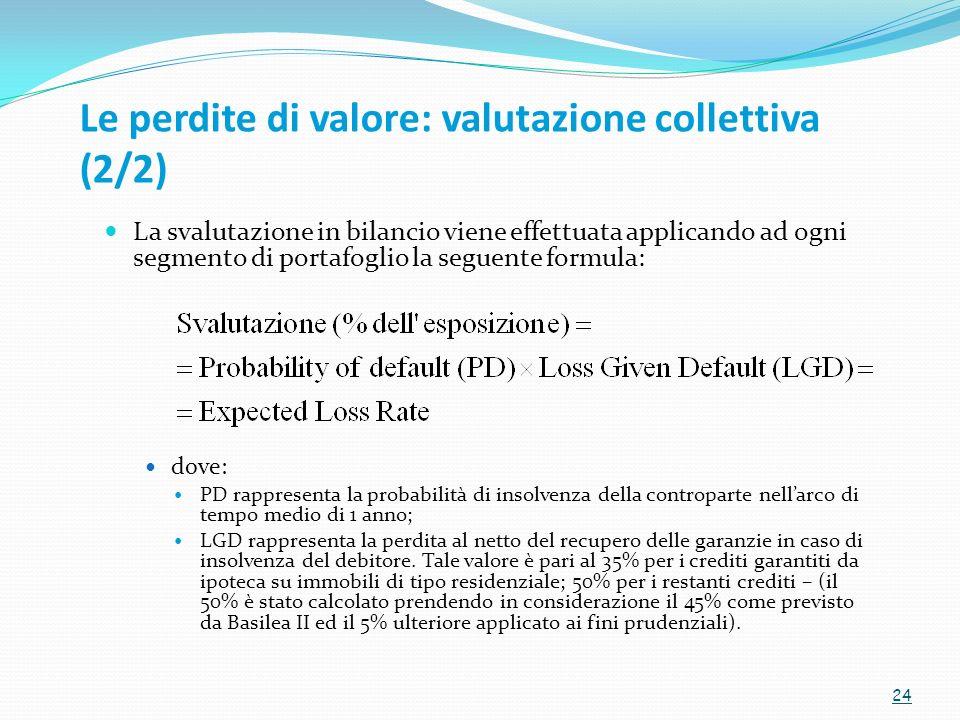 Le perdite di valore: valutazione collettiva (2/2)