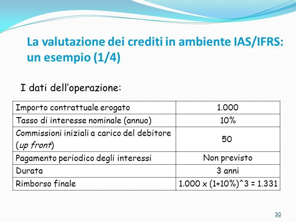 La valutazione dei crediti in ambiente IAS/IFRS: un esempio (1/4)