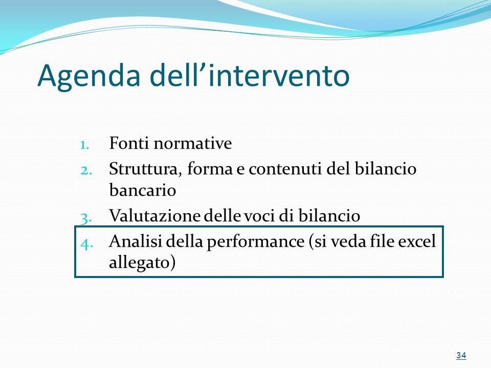 Agenda dell'intervento