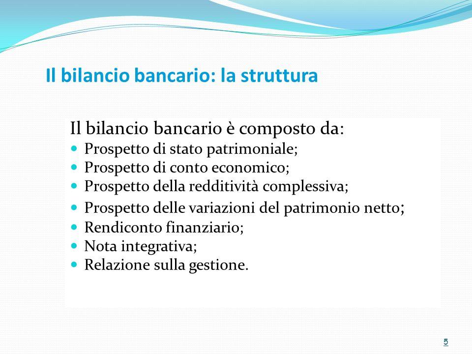 Il bilancio bancario: la struttura
