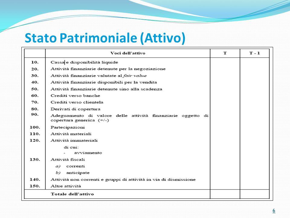 Stato Patrimoniale (Attivo)