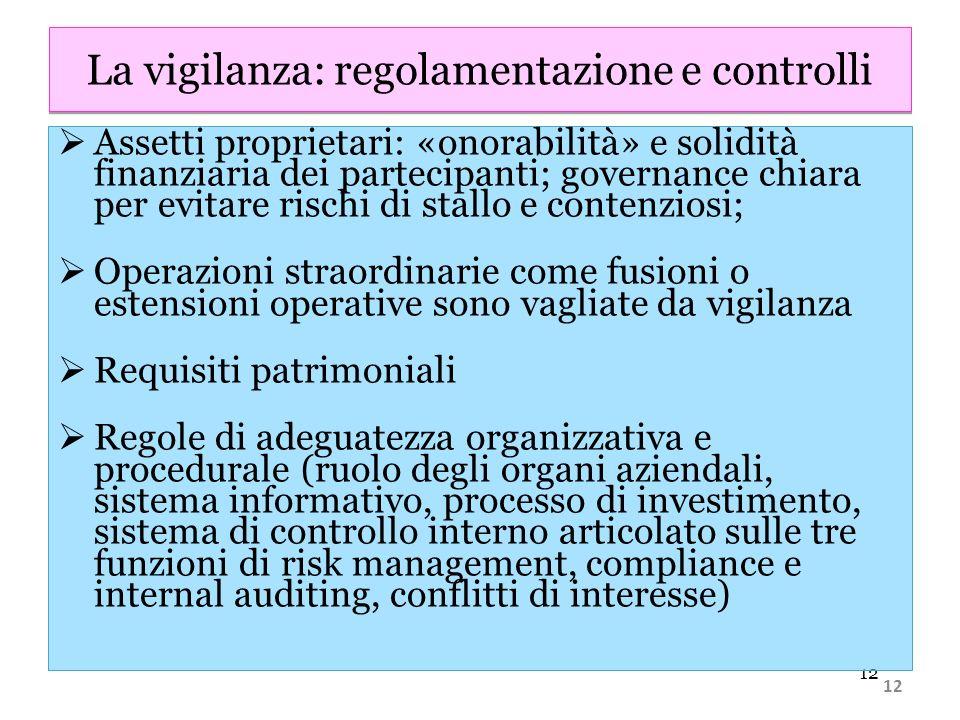 La vigilanza: regolamentazione e controlli