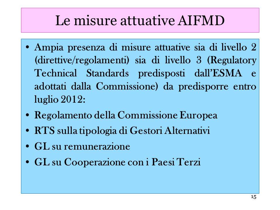 Le misure attuative AIFMD