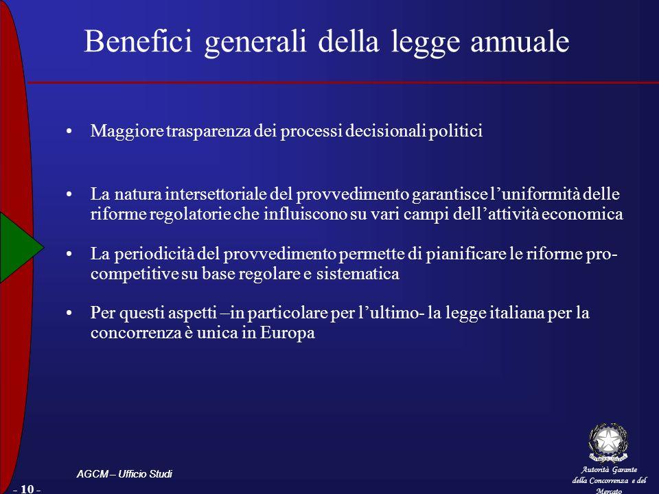 Benefici generali della legge annuale