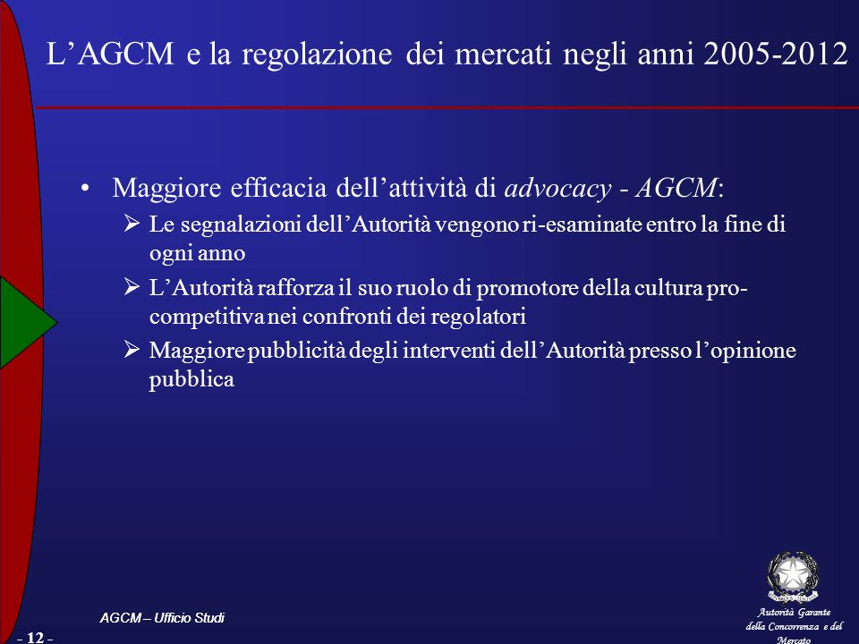 L'AGCM e la regolazione dei mercati negli anni 2005-2012