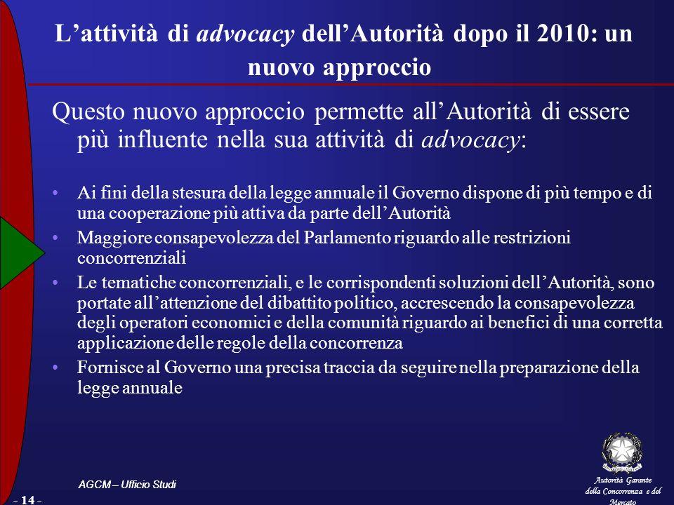 L'attività di advocacy dell'Autorità dopo il 2010: un nuovo approccio