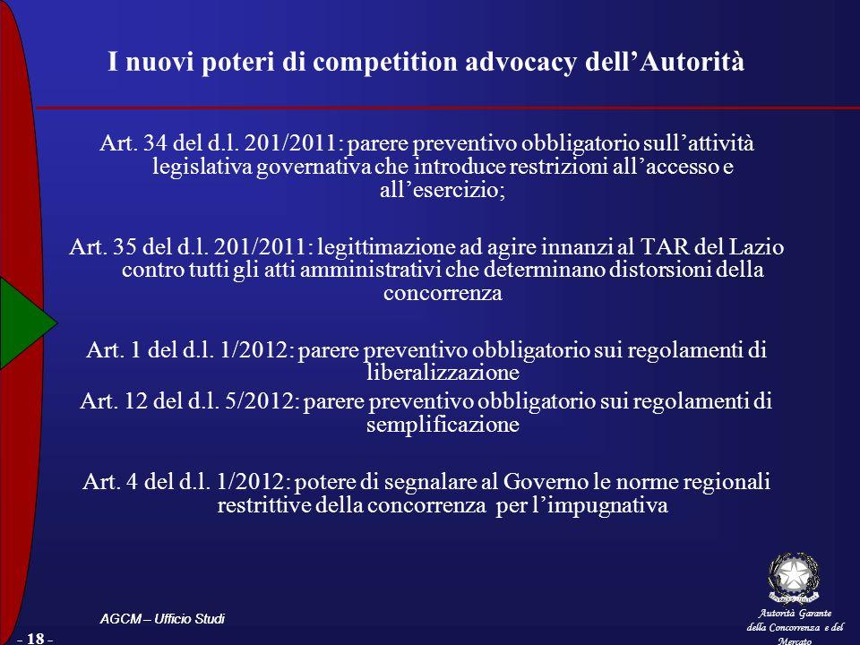 I nuovi poteri di competition advocacy dell'Autorità