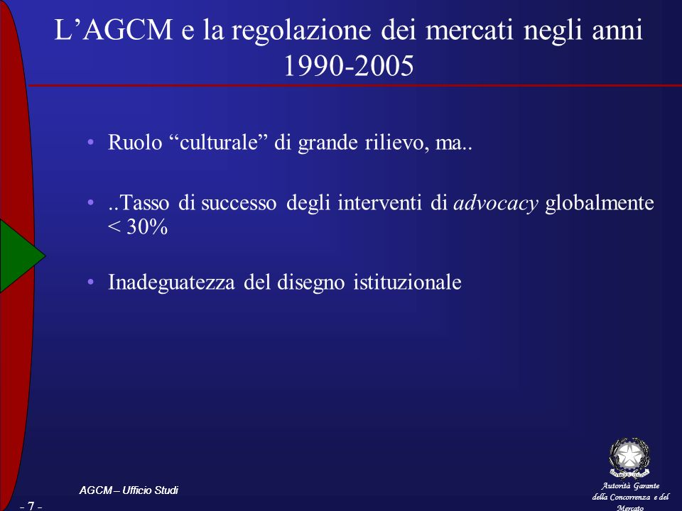 L'AGCM e la regolazione dei mercati negli anni 1990-2005