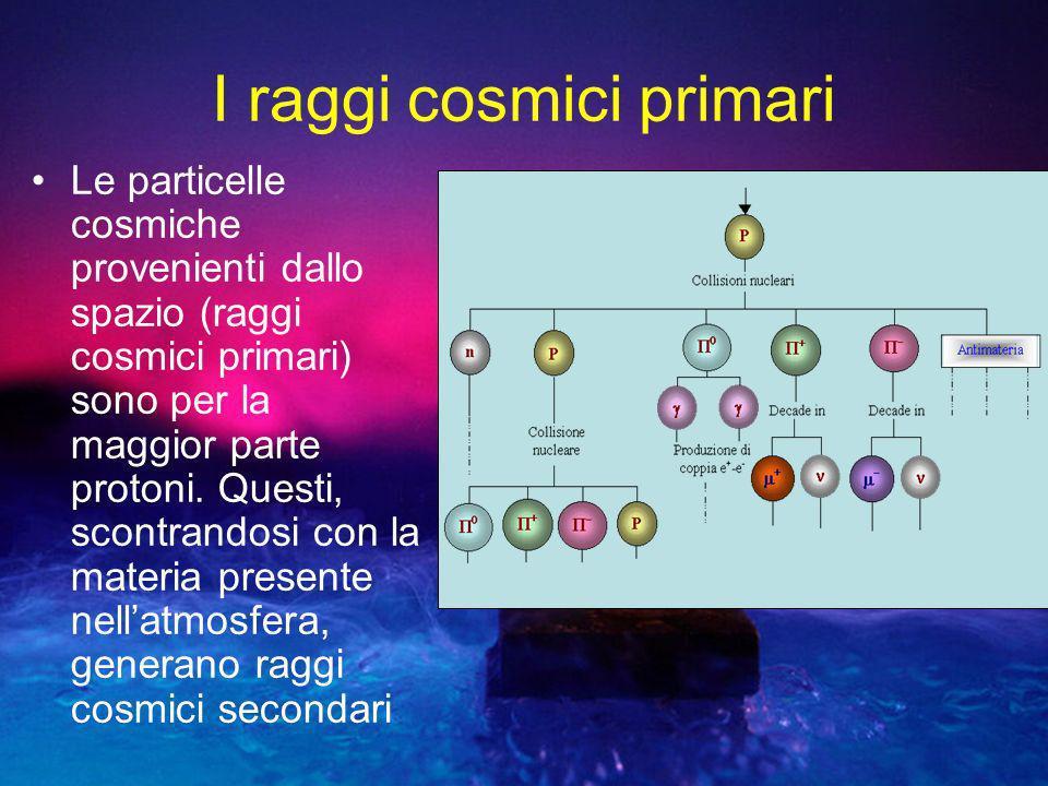 I raggi cosmici primari