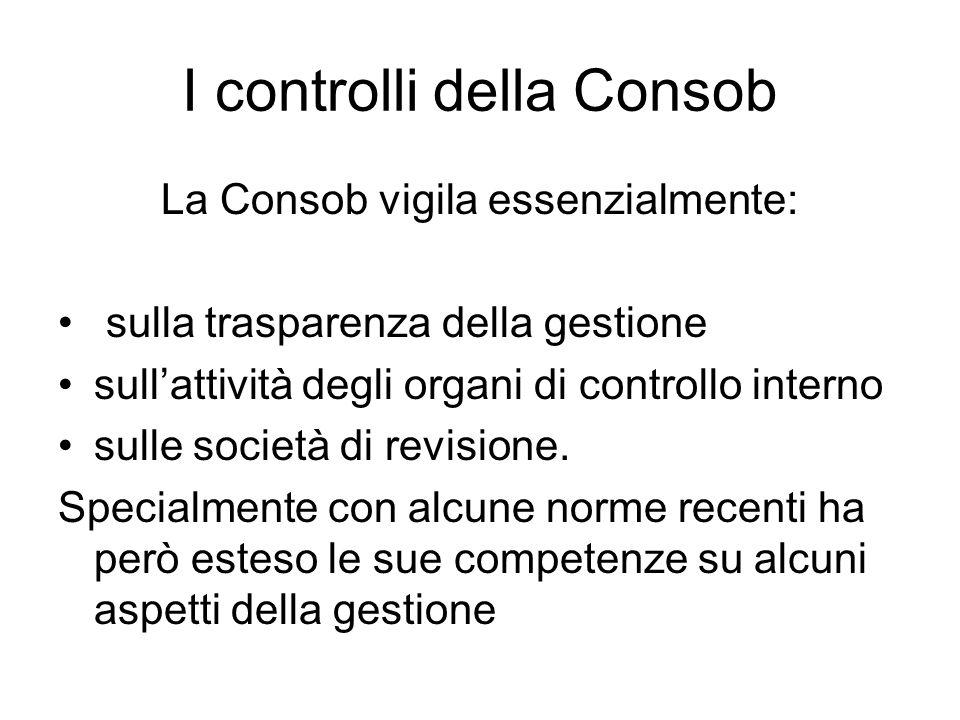 I controlli della Consob