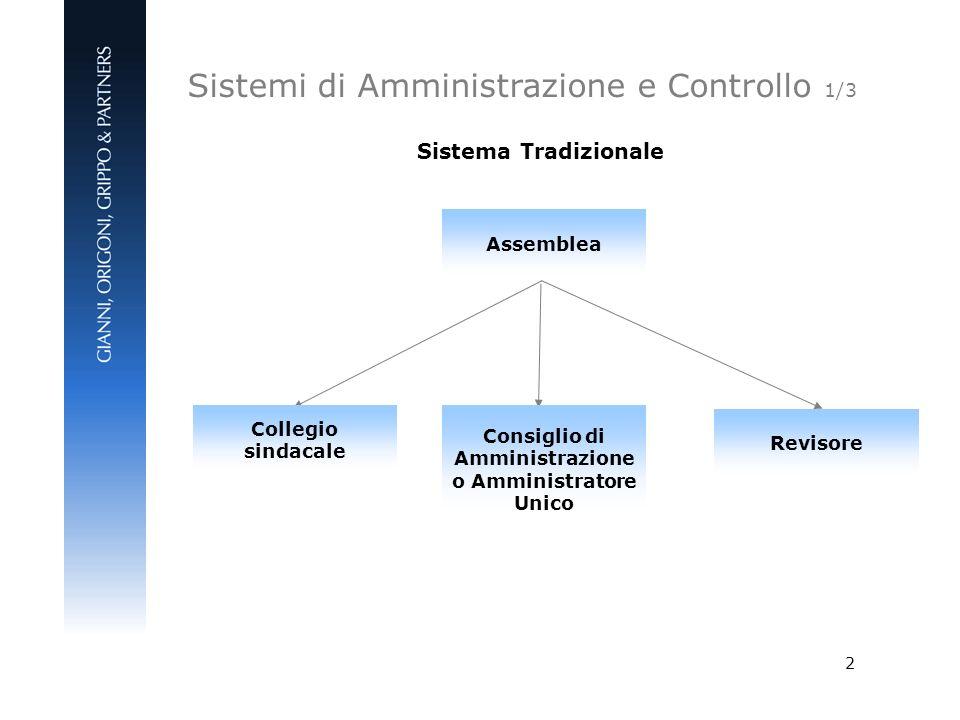 Consiglio di Amministrazione o Amministratore Unico
