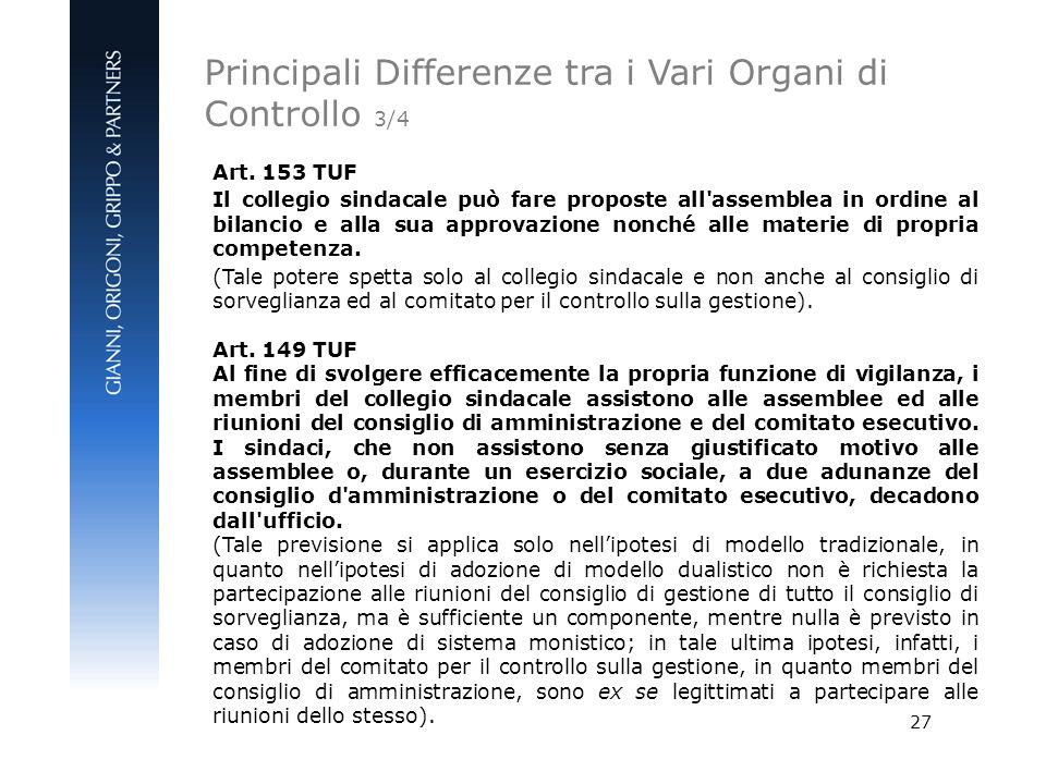 Principali Differenze tra i Vari Organi di Controllo 3/4