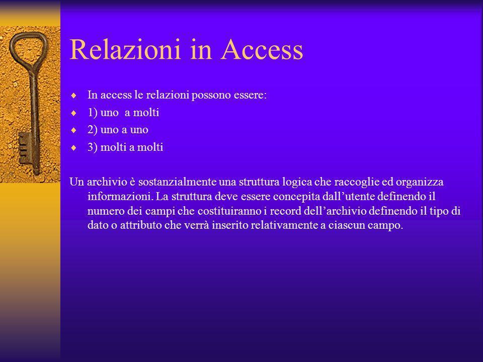 Relazioni in Access In access le relazioni possono essere:
