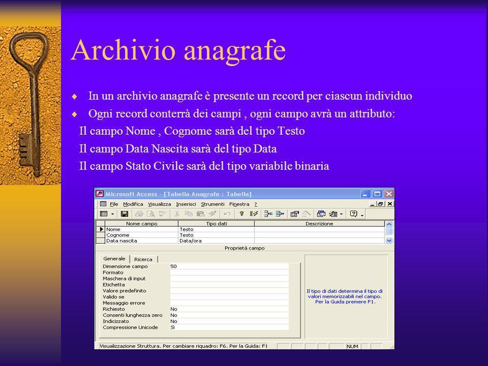 Archivio anagrafe In un archivio anagrafe è presente un record per ciascun individuo. Ogni record conterrà dei campi , ogni campo avrà un attributo: