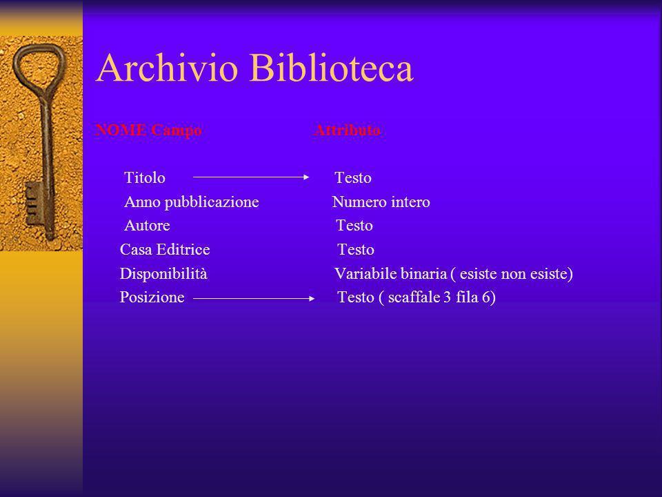 Archivio Biblioteca NOME Campo Attributo Titolo Testo