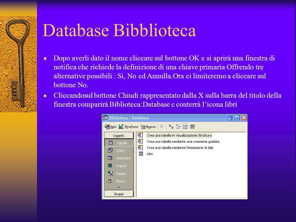 Database Bibblioteca