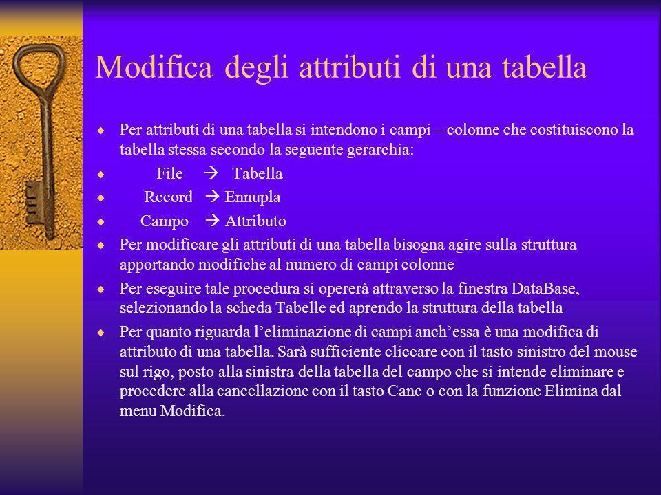 Modifica degli attributi di una tabella