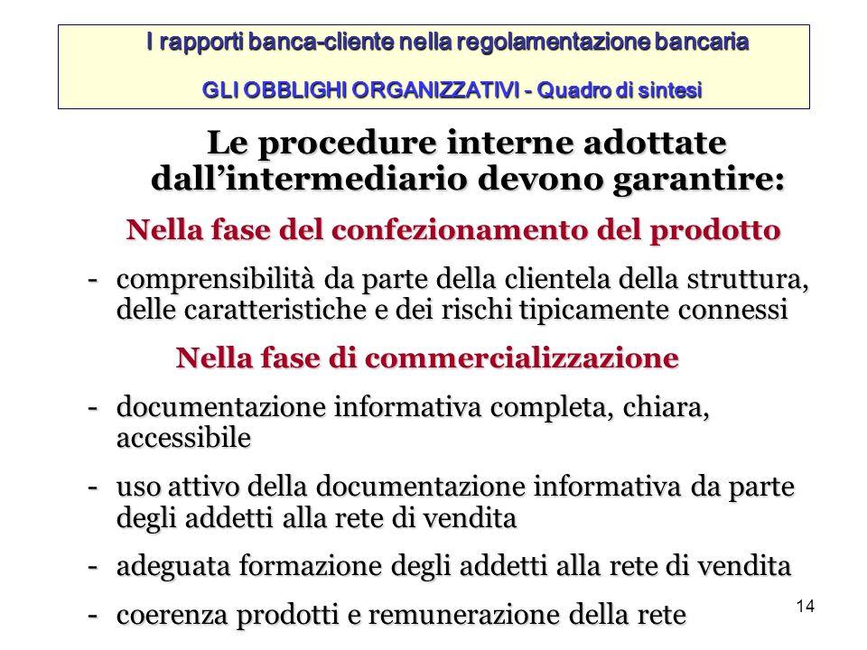 Le procedure interne adottate dall'intermediario devono garantire: