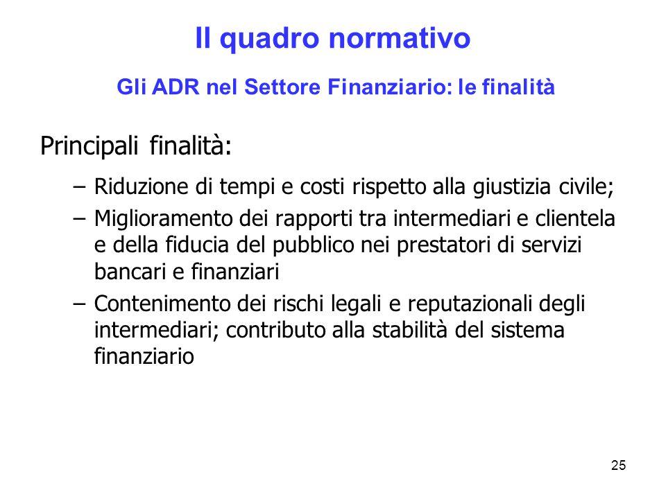 Il quadro normativo Gli ADR nel Settore Finanziario: le finalità