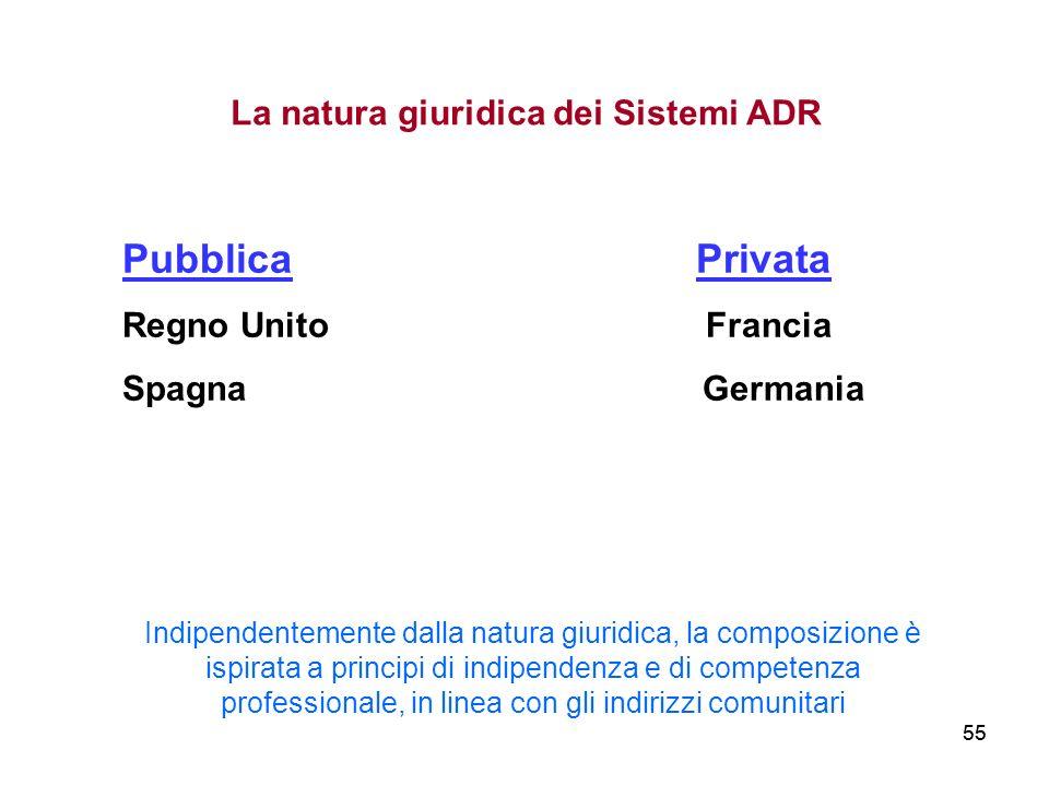 La natura giuridica dei Sistemi ADR