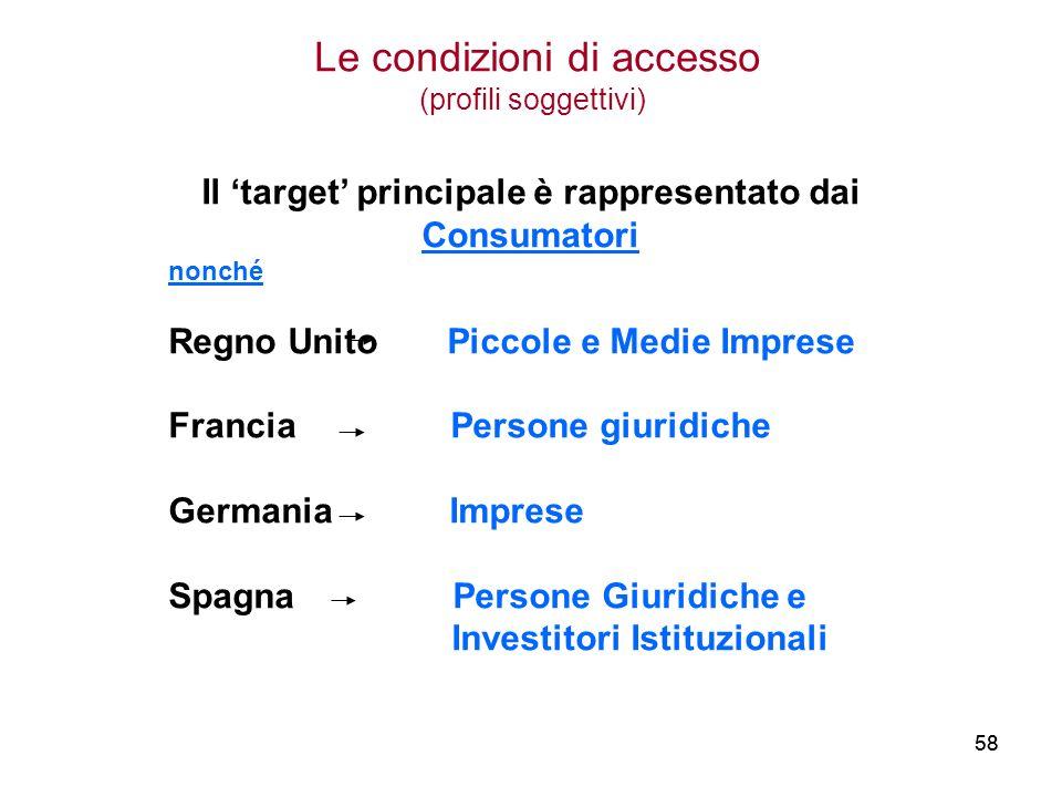 Le condizioni di accesso (profili soggettivi)