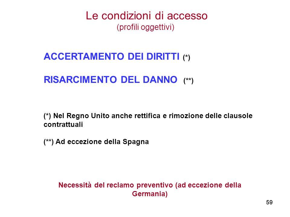 Le condizioni di accesso (profili oggettivi)